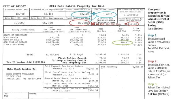 Property Tax Calculations  Reading Your Tax Bill
